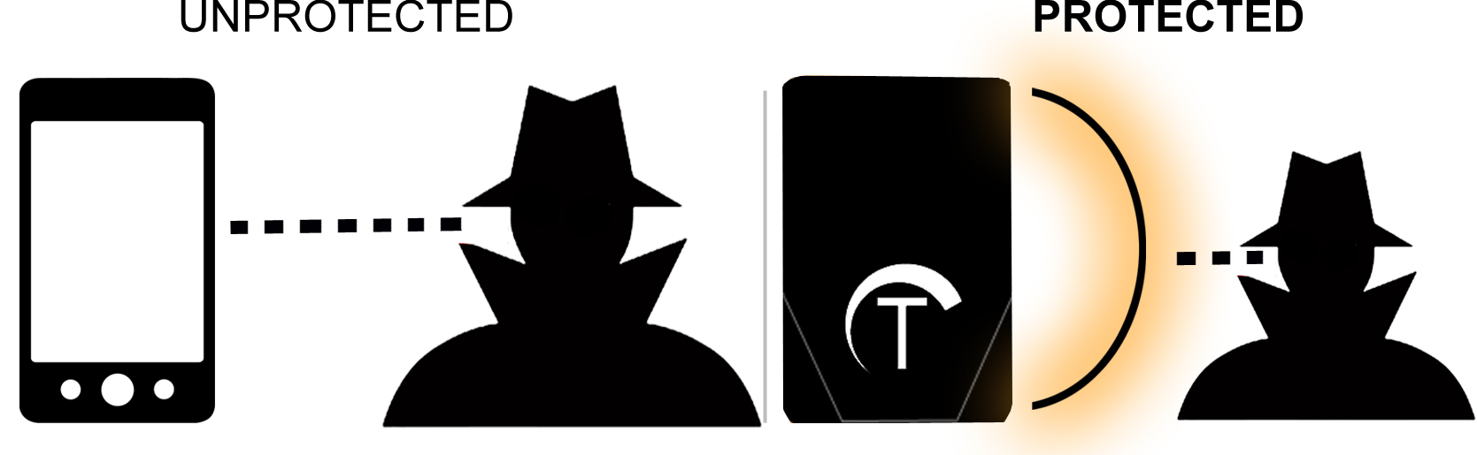 Image via TunnelCase.com, a shielding system that can protect your phone from being spied on.