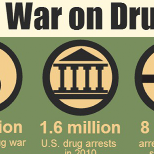 The War on Drugs and Prison Industrial Complex: 7 Infographics You Need to See